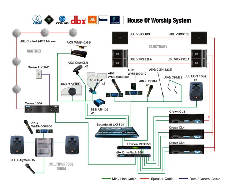 public address system Since 1988, dsppa has been developing its public address systems continuously till now, dsppa has launched the following series into the markets to meet different needs of projects: mp98 series, automatic pa system it can realize 100 zones control and auto running after system set up.